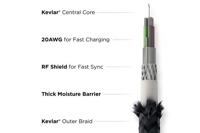 Nomad cable Kevlar 3m USB-C a USB-C